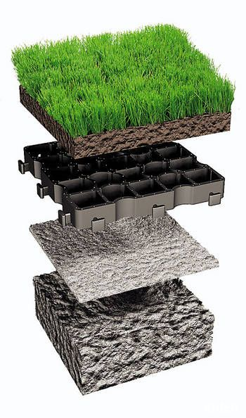 hortiplast producent i dostawca dla zielonej bran y
